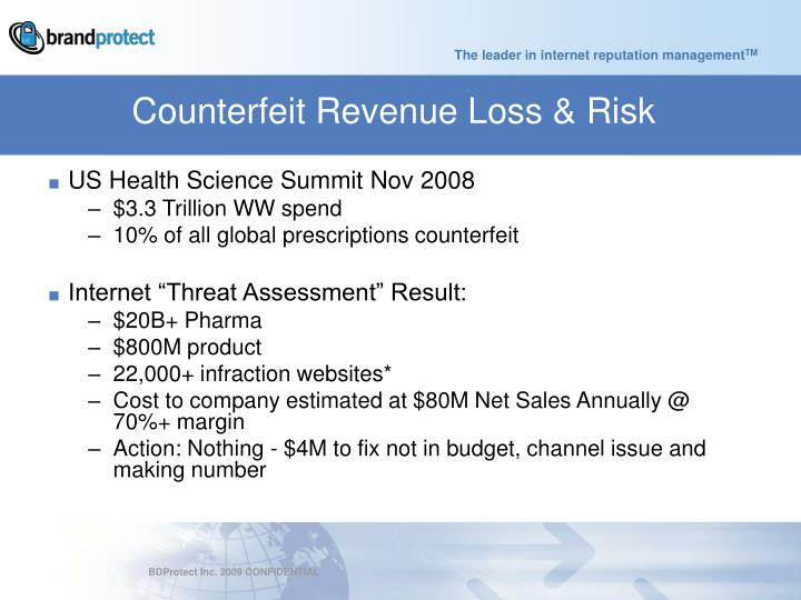 Counterfeit Revenue Loss & Risk