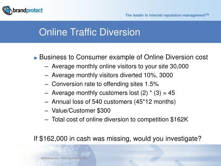 Online Traffic Diversion