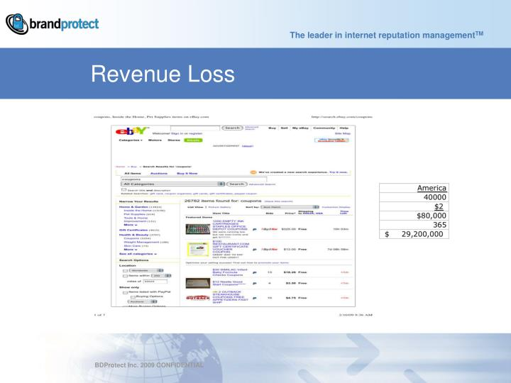 Revenue Loss