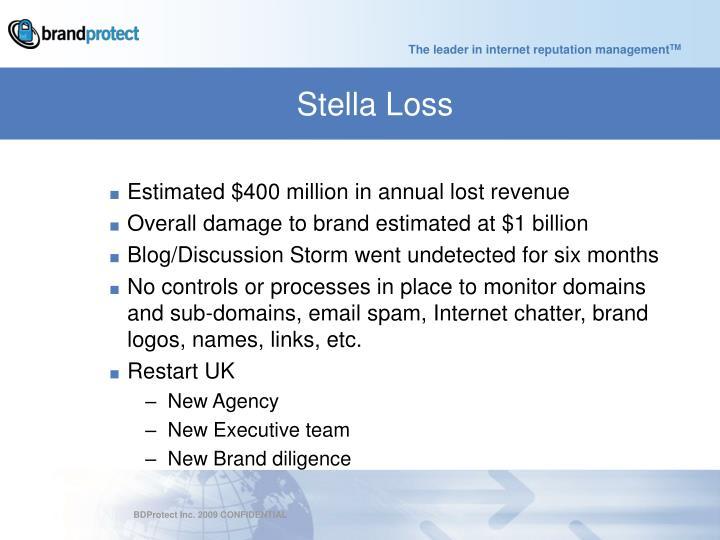 Stella Loss