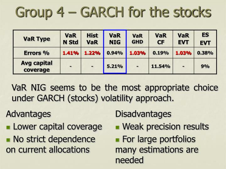 Group 4 – GARCH for the stocks