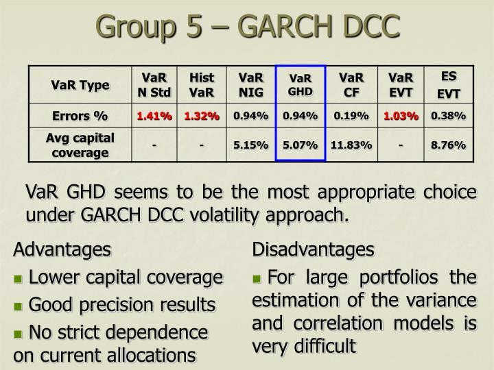 Group 5 – GARCH DCC