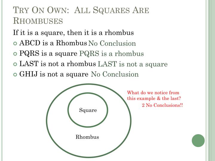 Try On Own:  All Squares Are Rhombuses