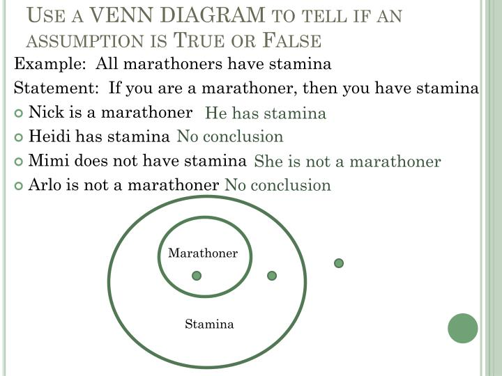 Use a VENN DIAGRAM to tell if an assumption is True or False
