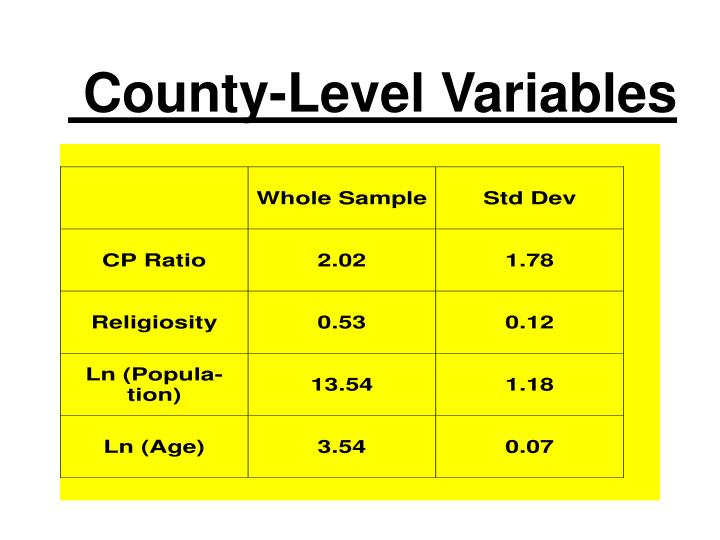 County-Level Variables