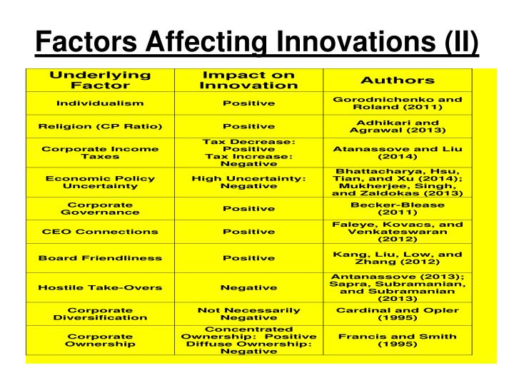 Factors Affecting Innovations (II)