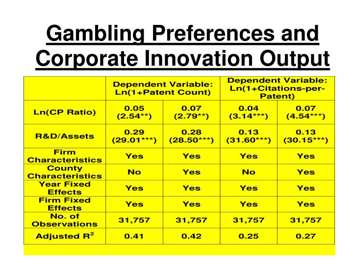 Gambling Preferences and Corporate Innovation Output
