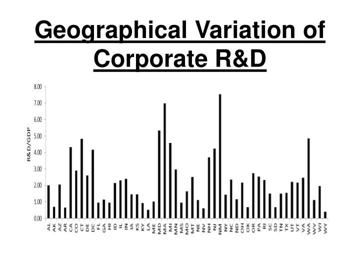 Geographical Variation of Corporate R&D