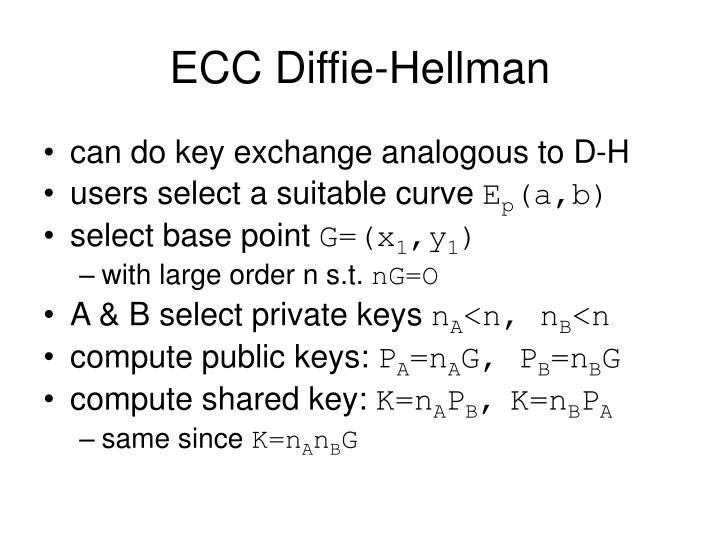 ECC Diffie-Hellman