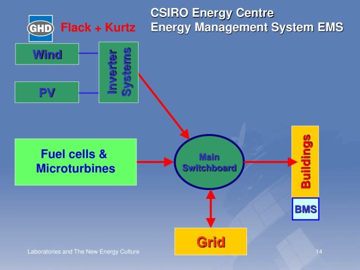 CSIRO Energy Centre