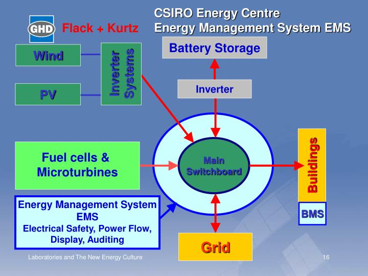 CSIRO Energy Centre