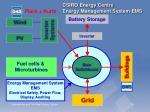 csiro energy centre energy management system ems4