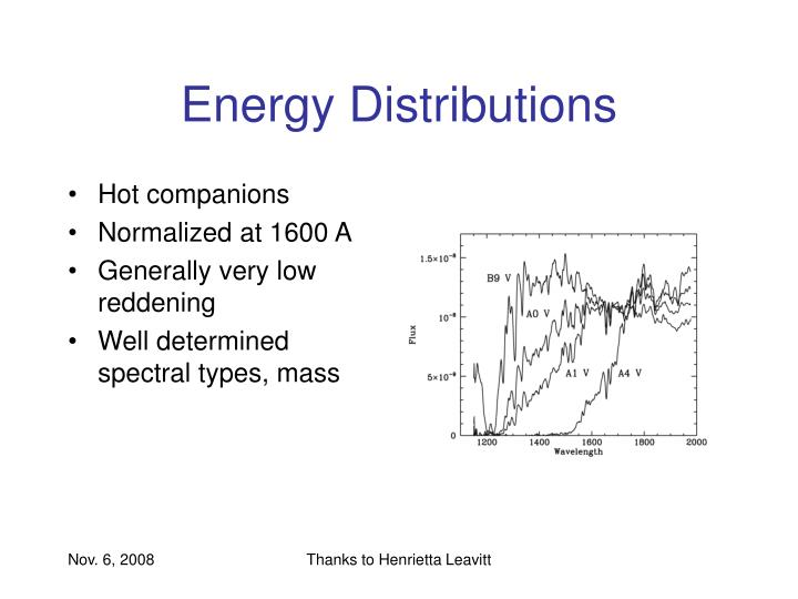 Energy Distributions