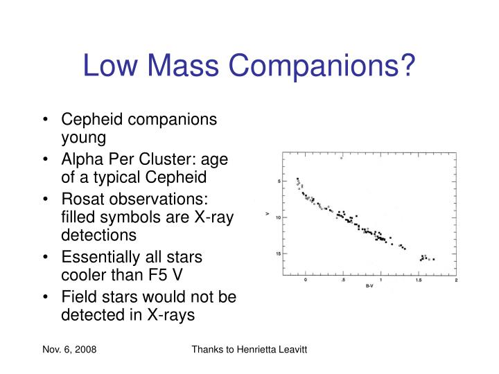 Low Mass Companions?