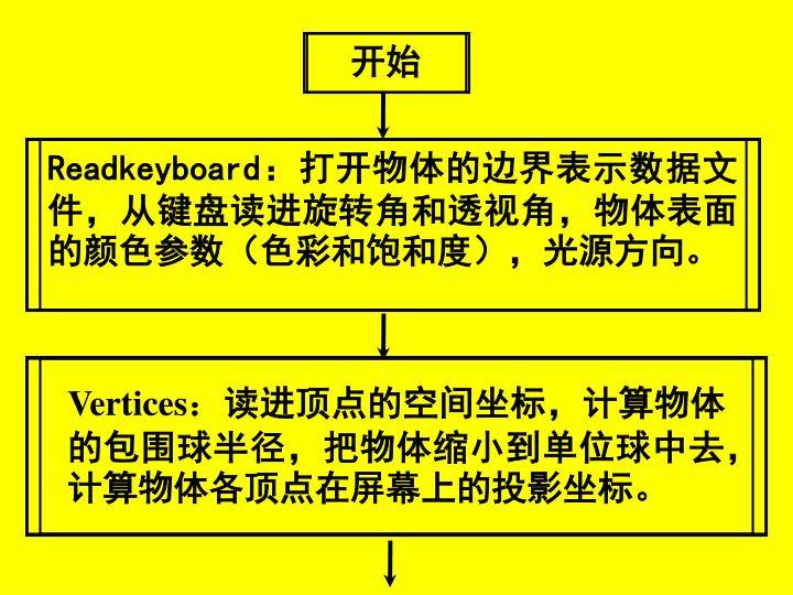Readkeyboard