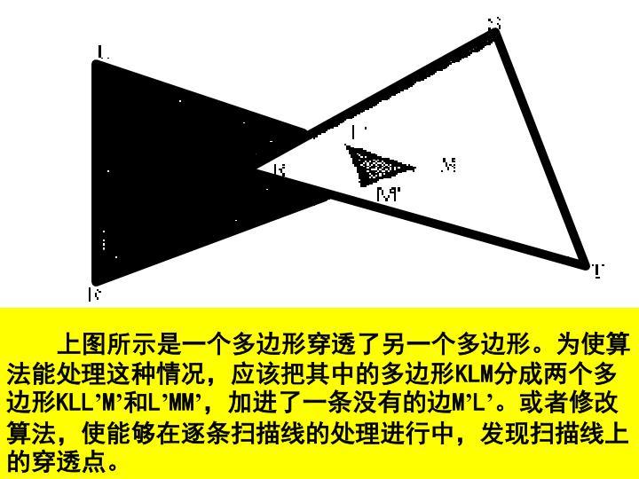 上图所示是一个多边形穿透了另一个多边形。为使算法能处理这种情况,应该把其中的多边形