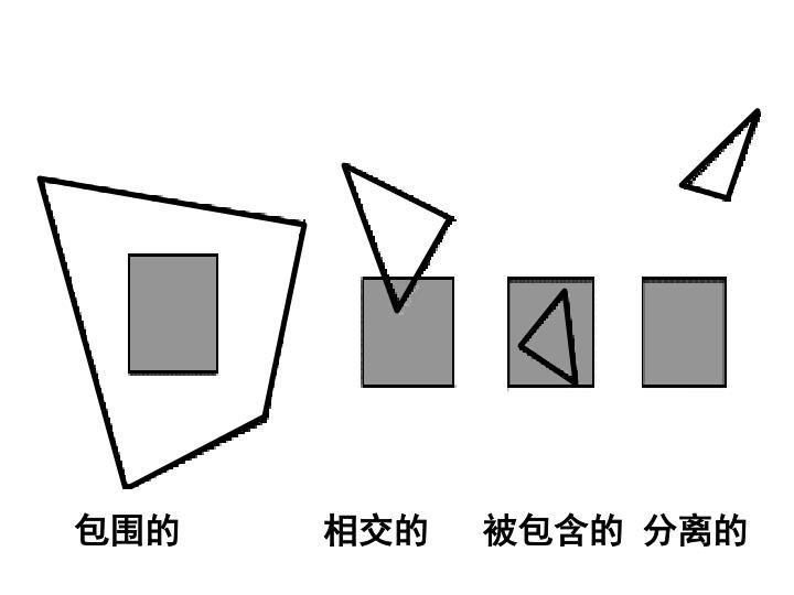 包围的        相交的   被包含的 分离的