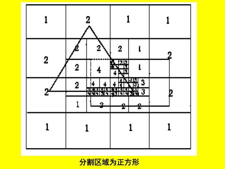 分割区域为正方形