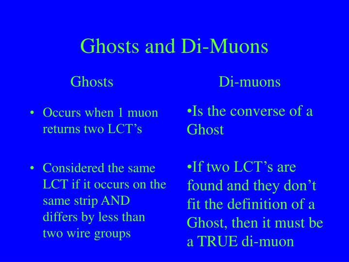 Ghosts and Di-Muons