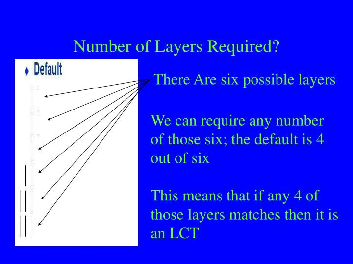 Number of Layers Required?