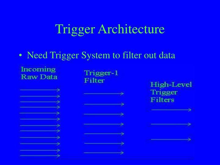 Trigger Architecture