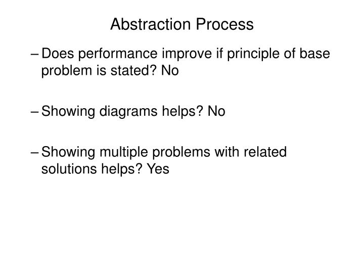 Abstraction Process