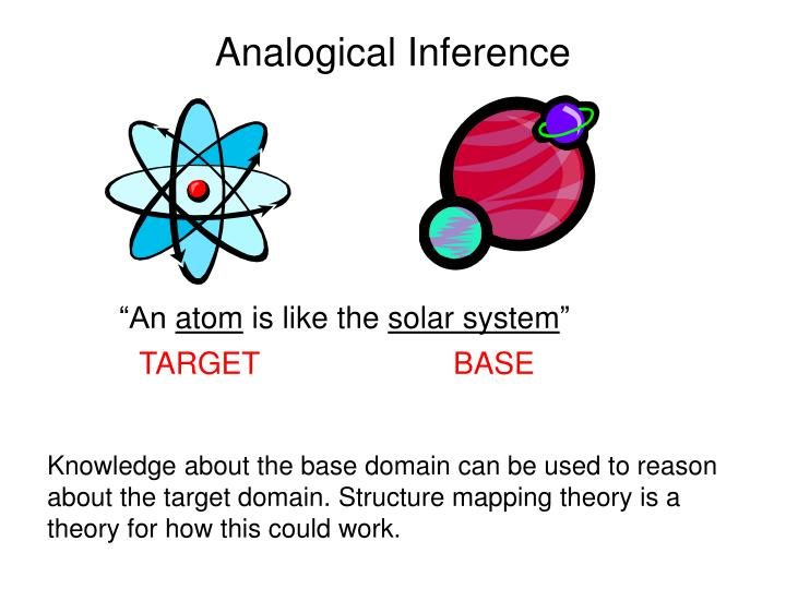 Analogical Inference