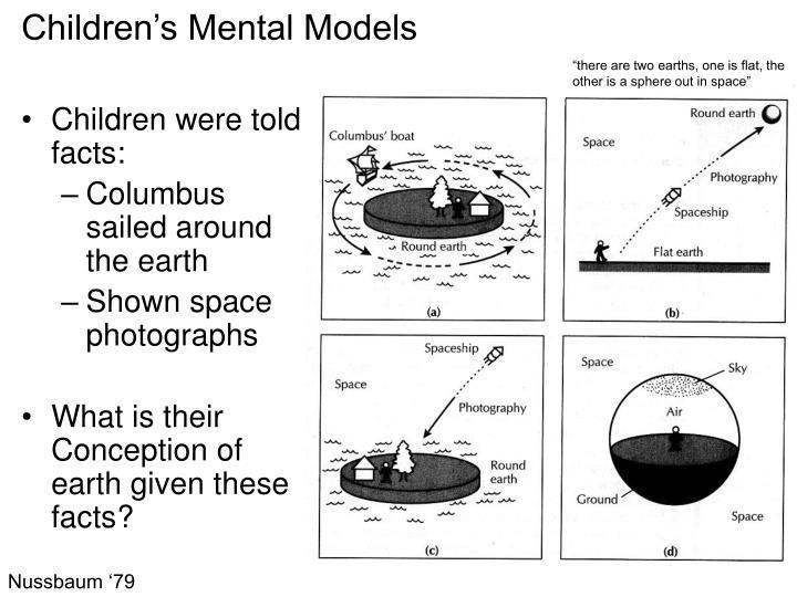 Children's Mental Models