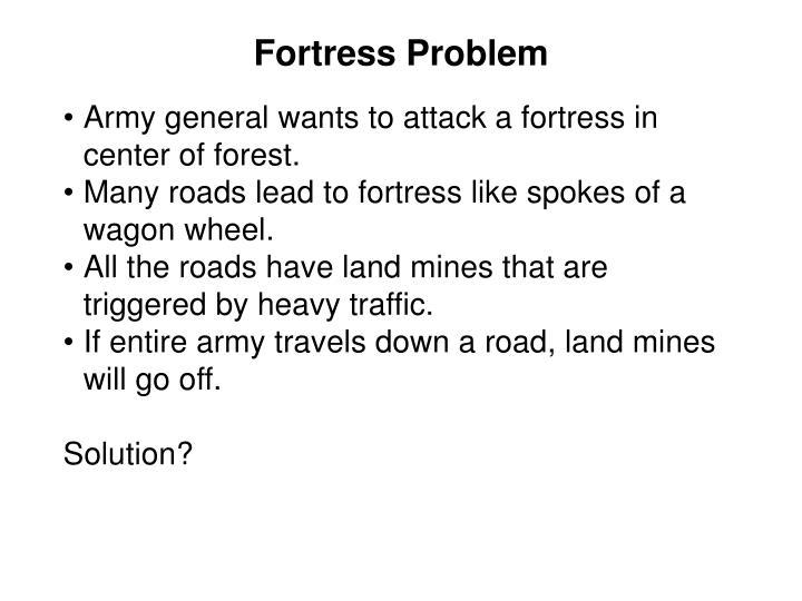 Fortress Problem