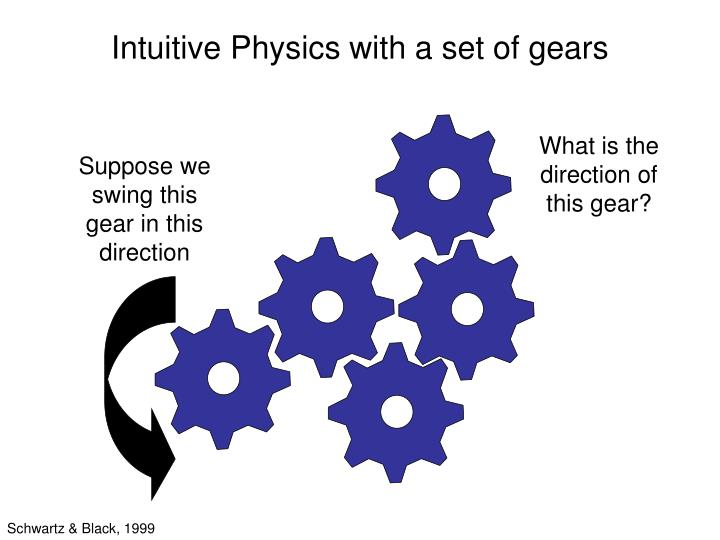 Intuitive Physics with a set of gears