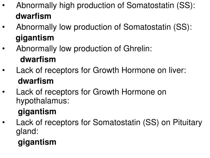 Abnormally high production of Somatostatin (SS):
