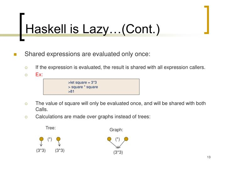 Haskell is Lazy…(Cont.)