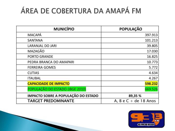 ÁREA DE COBERTURA DA AMAPÁ FM