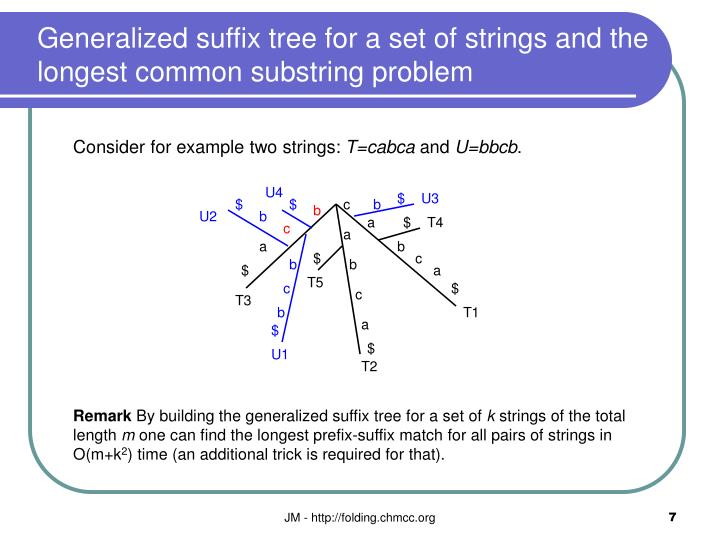 Generalized suffix tree for a set of strings and the longest common substring problem