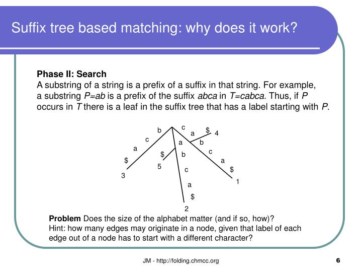 Suffix tree based matching: why does it work?