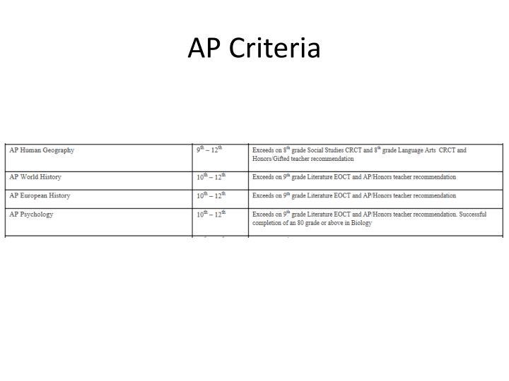 AP Criteria