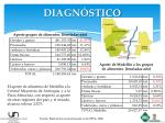 diagn stico3