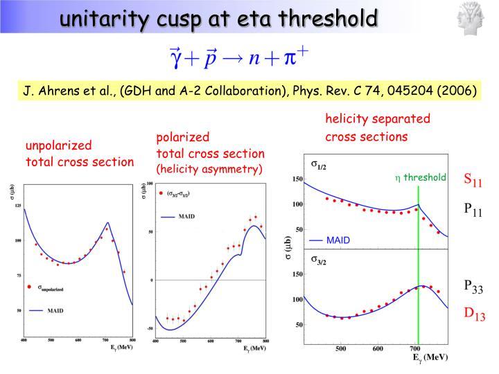 unitarity cusp at eta threshold
