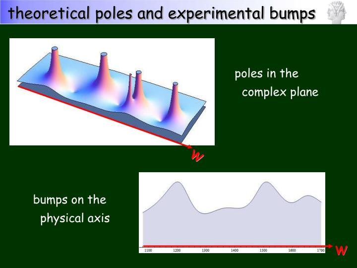 theoretical poles and experimental bumps