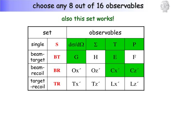 choose any 8 out of 16 observables