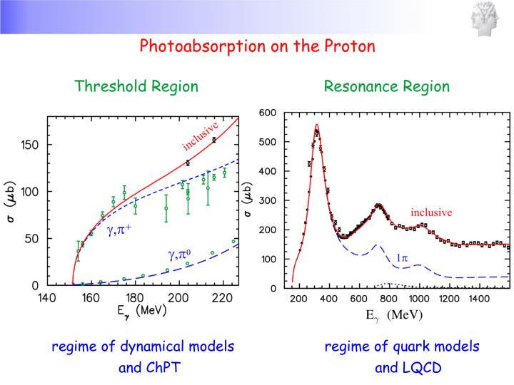 regime of dynamical models