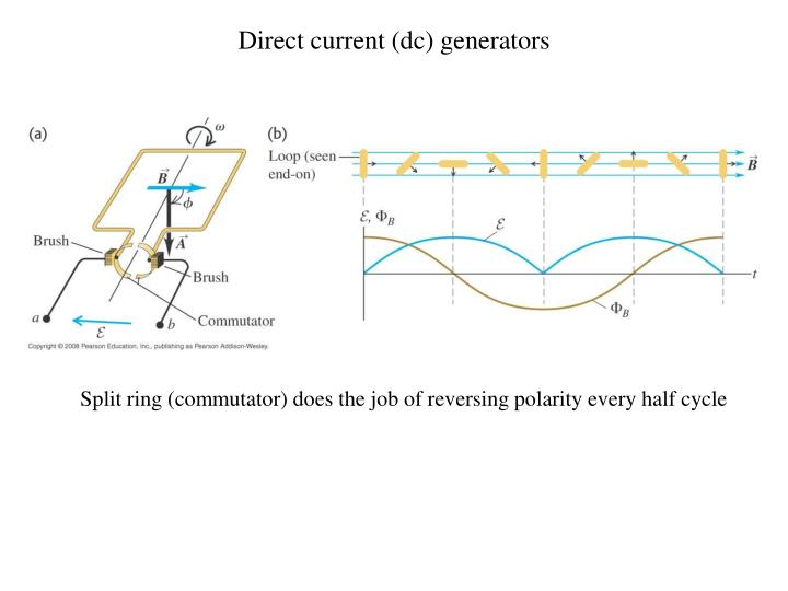 Direct current (dc) generators