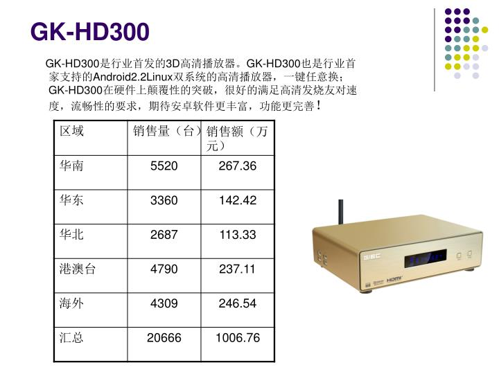 GK-HD300