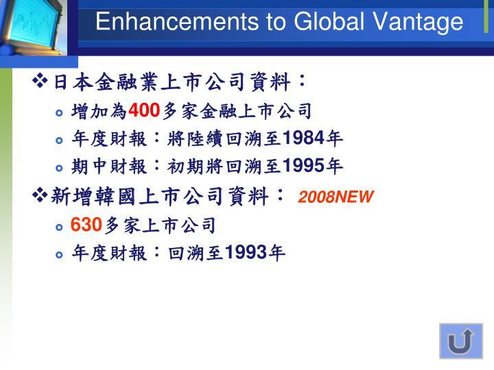 Enhancements to Global Vantage