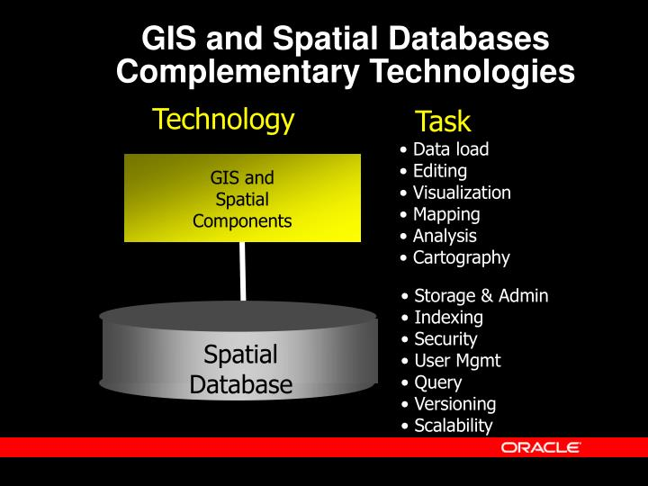 GIS and Spatial Databases