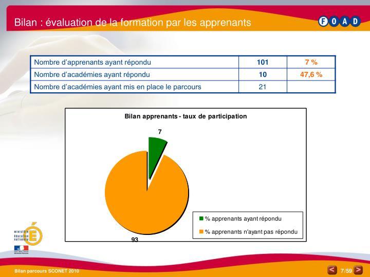 Bilan : évaluation de la formation par les apprenants