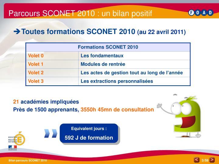 Parcours SCONET 2010 : un bilan positif