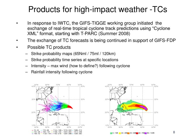 Products for high-impact weather -TCs