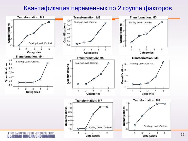 Квантификация переменных по 2 группе факторов