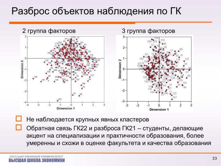 Разброс объектов наблюдения по ГК